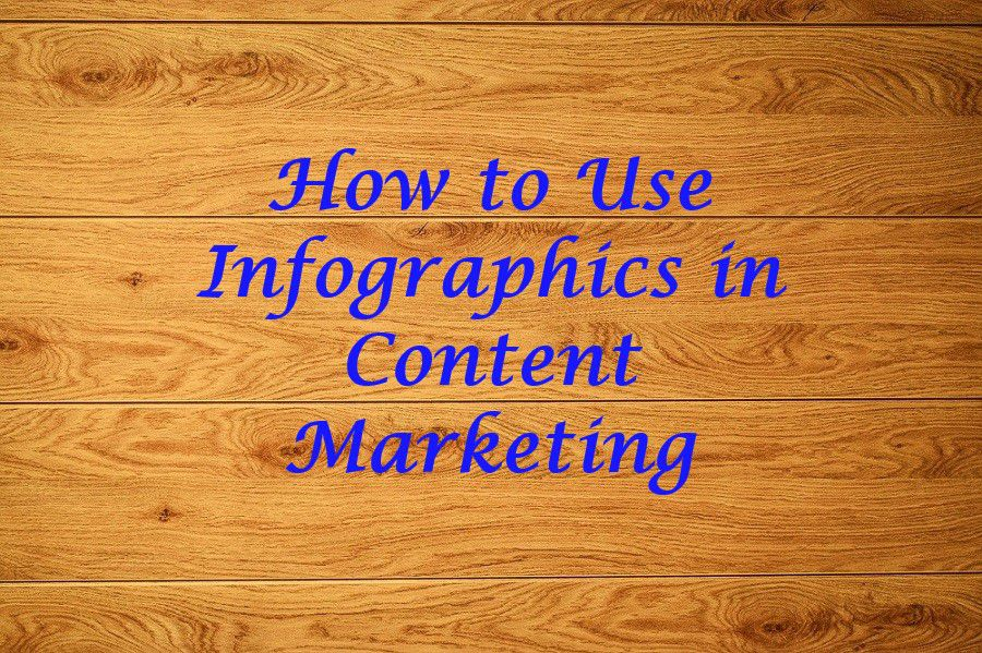 How to Use Infographics in Content Marketing